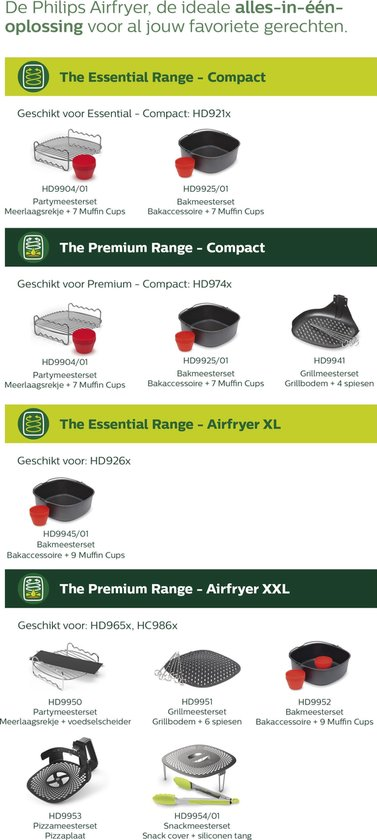 Philips Airfryer XXL Accessoireset HD9952/00 - Airfryer accessoire - Bakset voor de Airfryer XXL