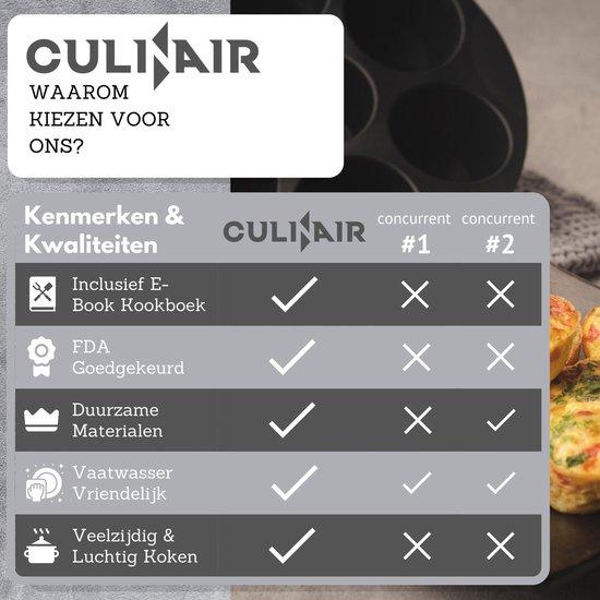 Heteluchtfriteuse accessoire - Muffinvorm incl ebook