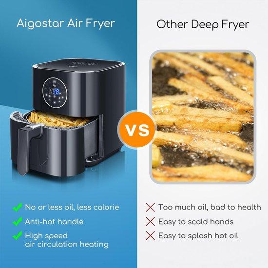 Aigostar Mini Cube 30VPH Airfryer XL - Hetelucht Friteuse - 1500Watt - 3,5L - Zwart